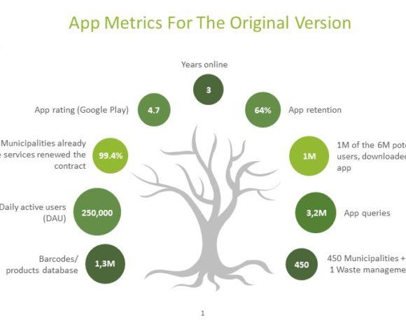 Original app metrics June 2018